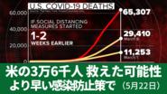 5月22日 より早い感染防止策で米の3万6000人救えた可能性