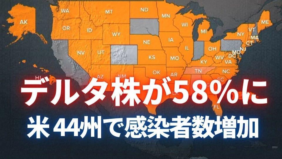 44州で感染者数増加  デルタ株が58%に