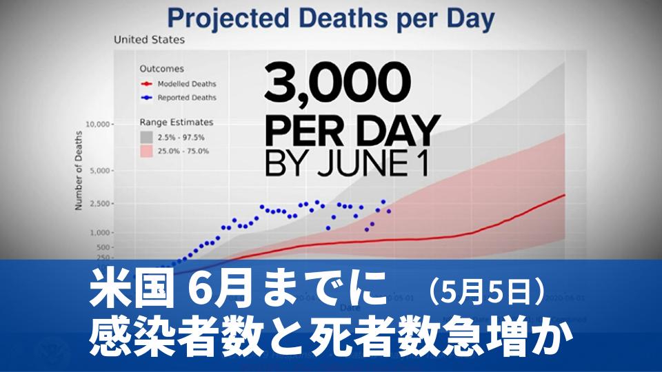 5月5日 米紙が政府の内部資料入手  6月までに感染者数と死者数急増か